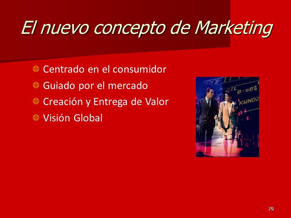 El nuevo concepto de Marketing