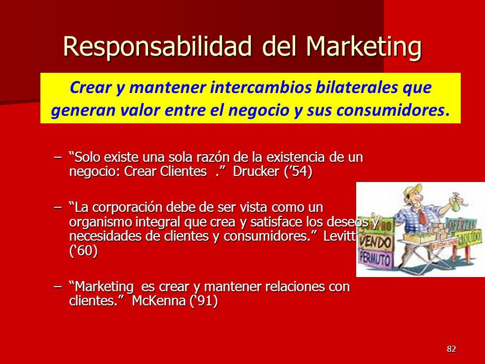 Responsabilidad del Marketing