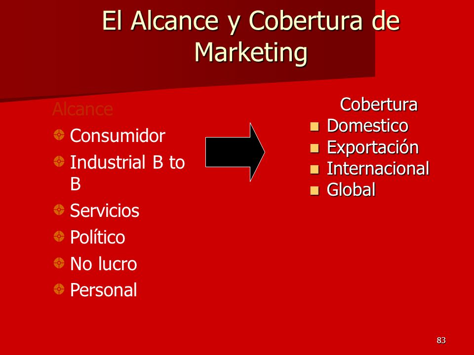 El Alcance y Cobertura de Marketing
