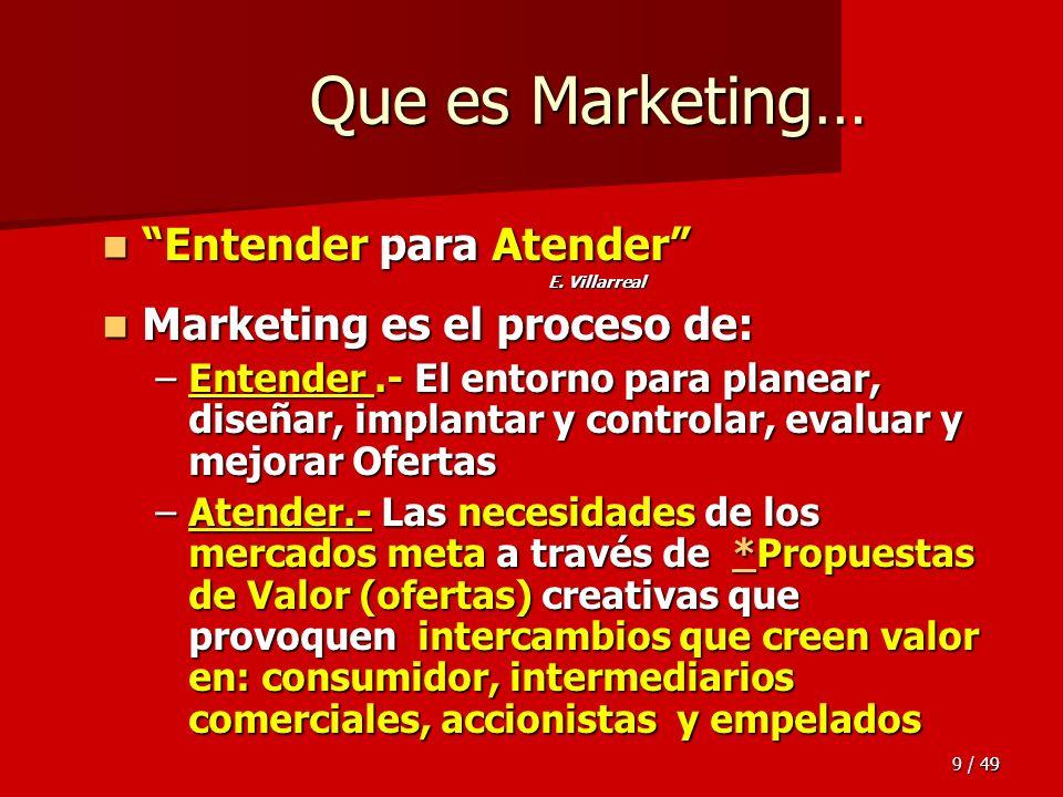 Que es Marketing… Entender para Atender Marketing es el proceso de: