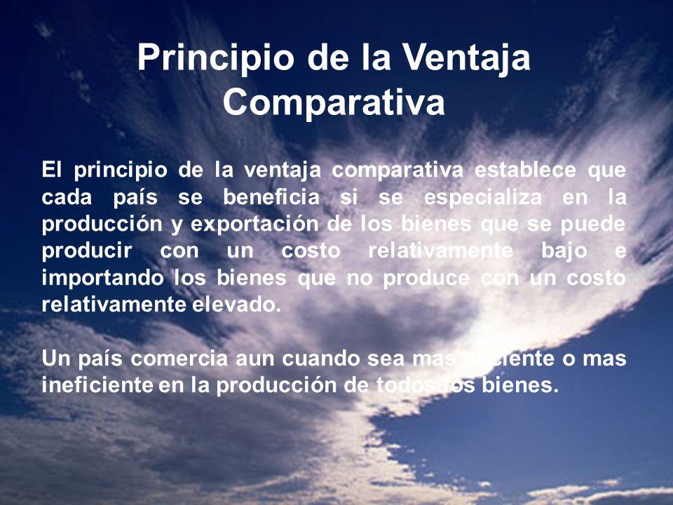 Principio de la Ventaja Comparativa