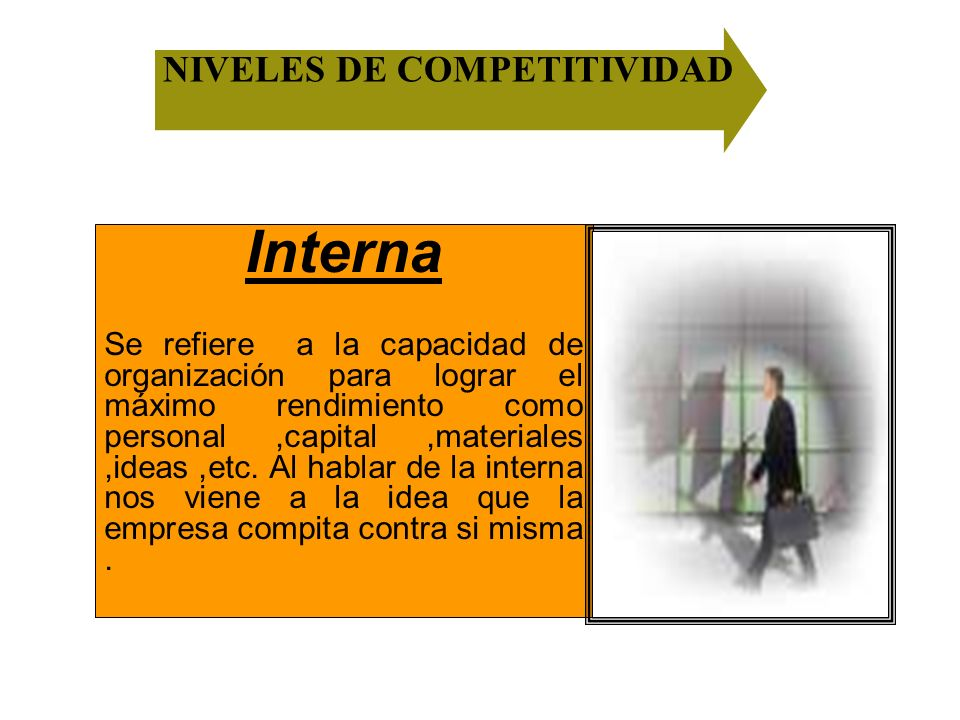 NIVELES DE COMPETITIVIDAD