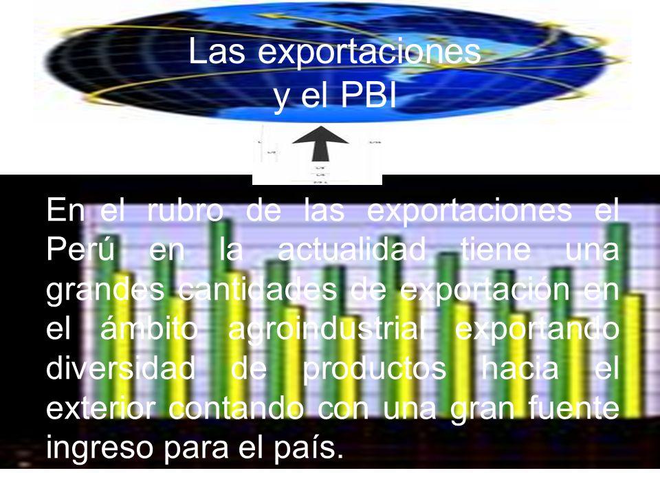 Las exportaciones y el PBI