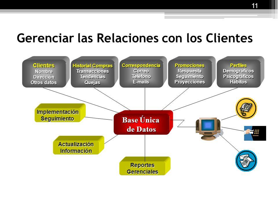 Gerenciar las Relaciones con los Clientes