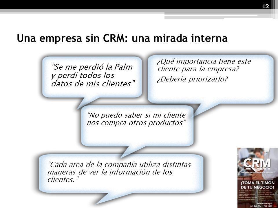 Una empresa sin CRM: una mirada interna
