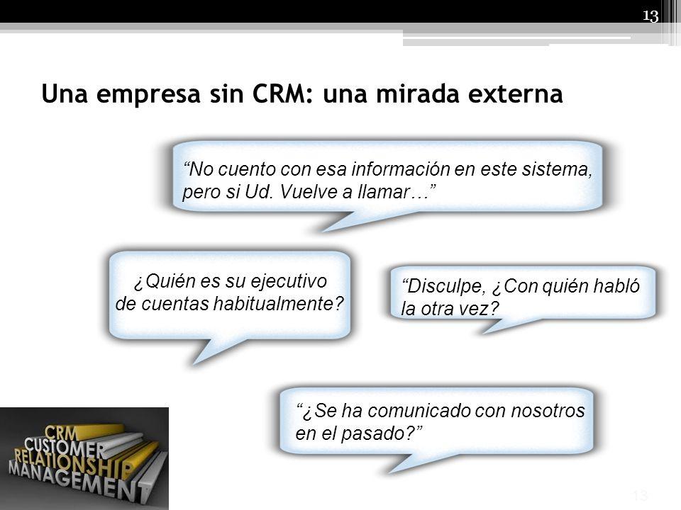 Una empresa sin CRM: una mirada externa