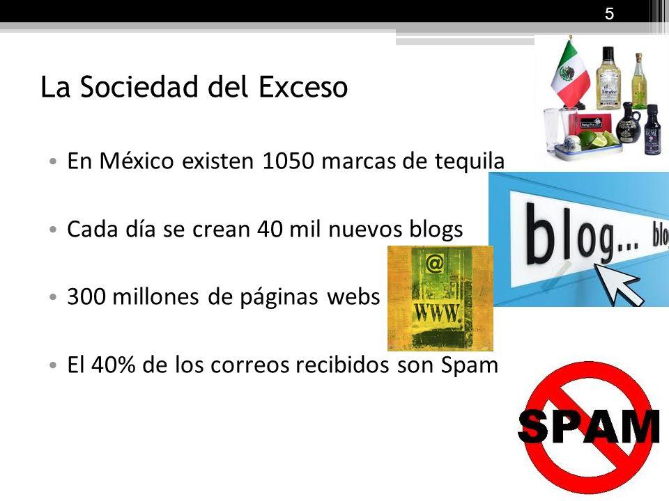 La Sociedad del Exceso En México existen 1050 marcas de tequila