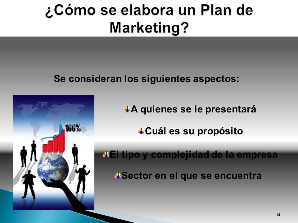 ¿Cómo se elabora un Plan de Marketing
