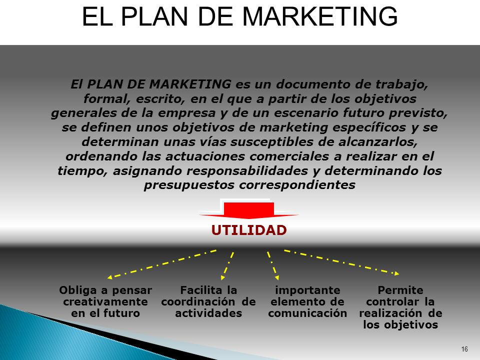 EL PLAN DE MARKETING UTILIDAD