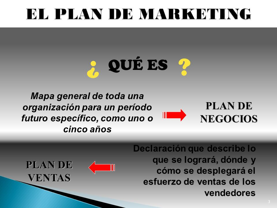¿ EL PLAN DE MARKETING QUÉ ES PLAN DE NEGOCIOS PLAN DE VENTAS