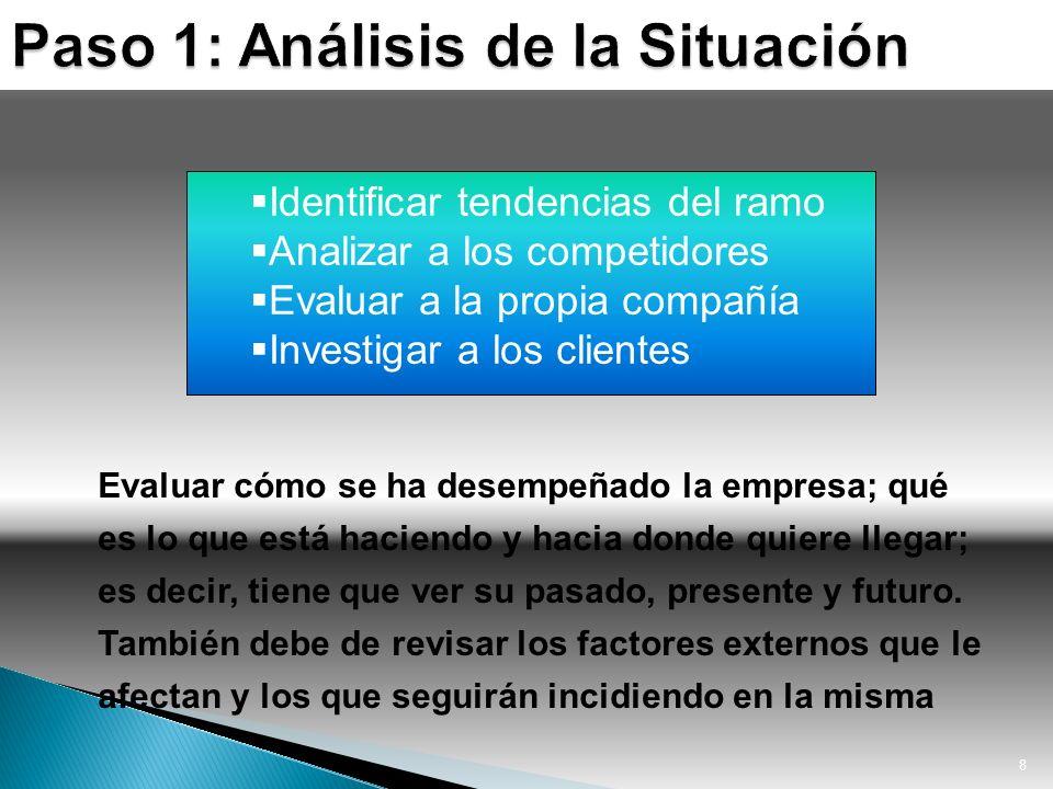 Paso 1: Análisis de la Situación