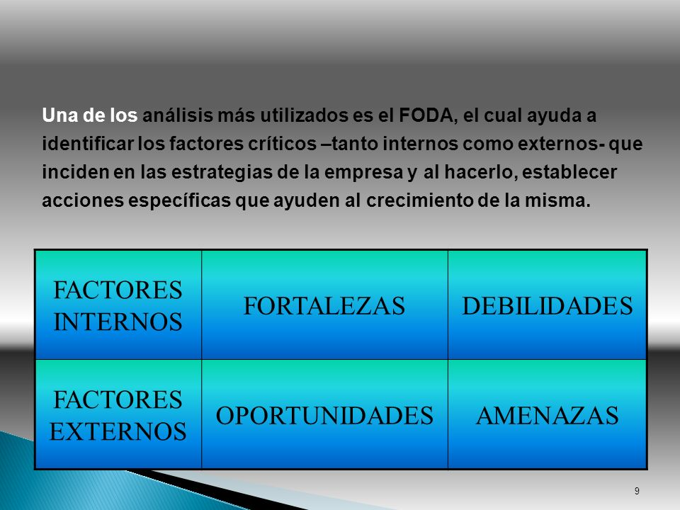 FACTORES INTERNOS FORTALEZAS DEBILIDADES FACTORES EXTERNOS