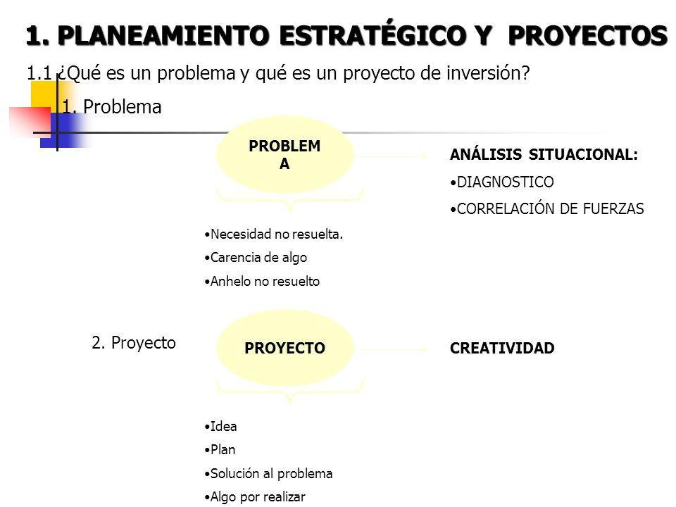 1. PLANEAMIENTO ESTRATÉGICO Y PROYECTOS