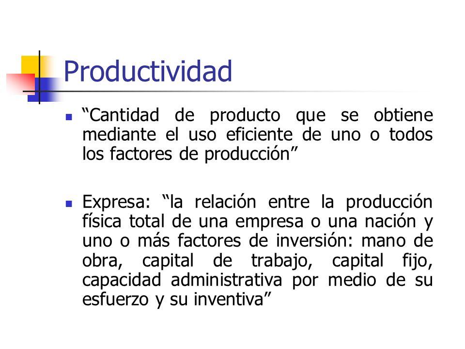 Productividad Cantidad de producto que se obtiene mediante el uso eficiente de uno o todos los factores de producción