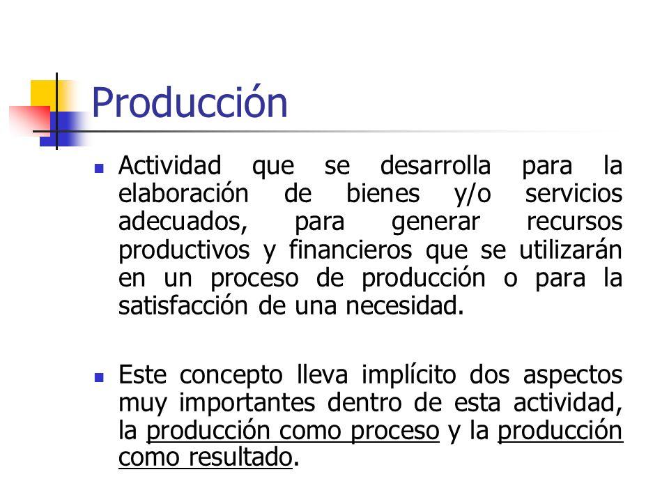 Producción