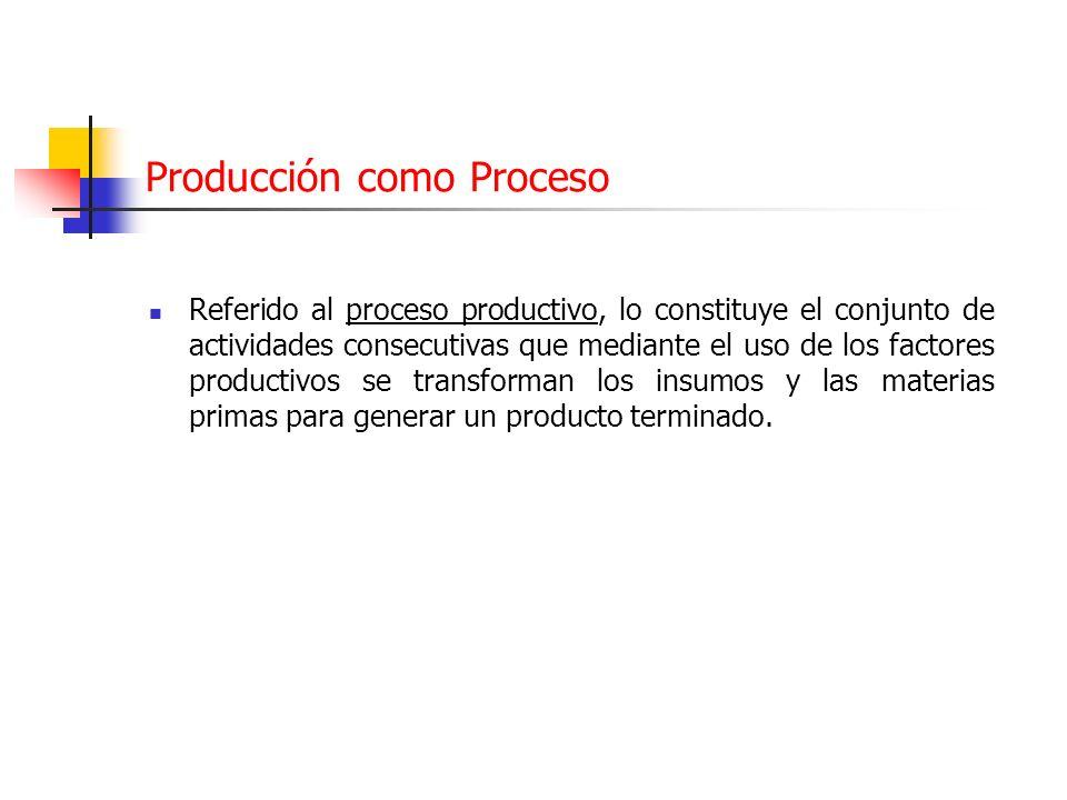 Producción como Proceso