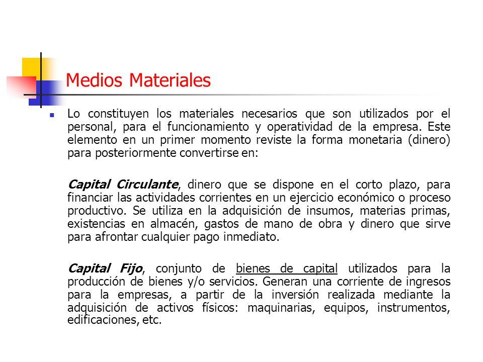 Medios Materiales