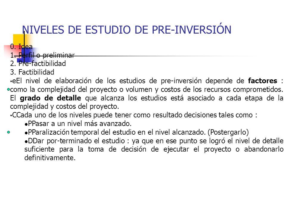 NIVELES DE ESTUDIO DE PRE-INVERSIÓN