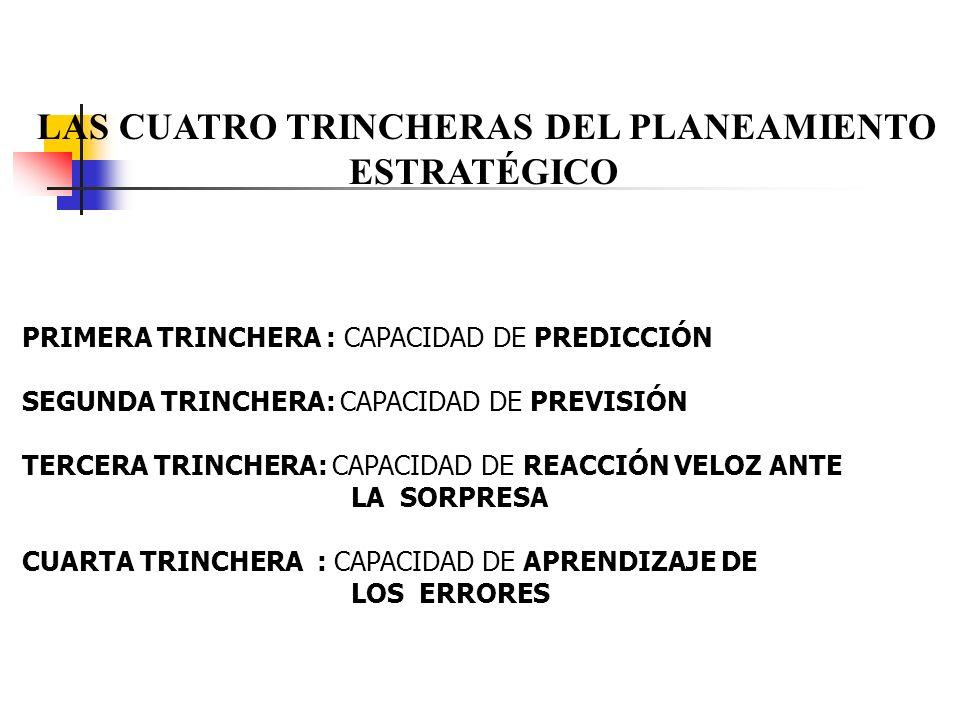 LAS CUATRO TRINCHERAS DEL PLANEAMIENTO ESTRATÉGICO