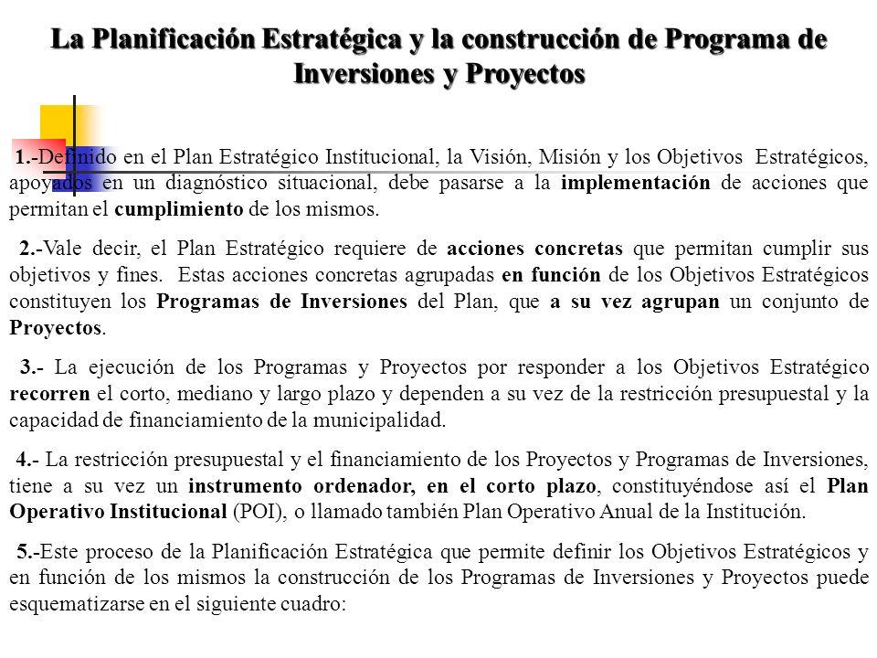 La Planificación Estratégica y la construcción de Programa de Inversiones y Proyectos