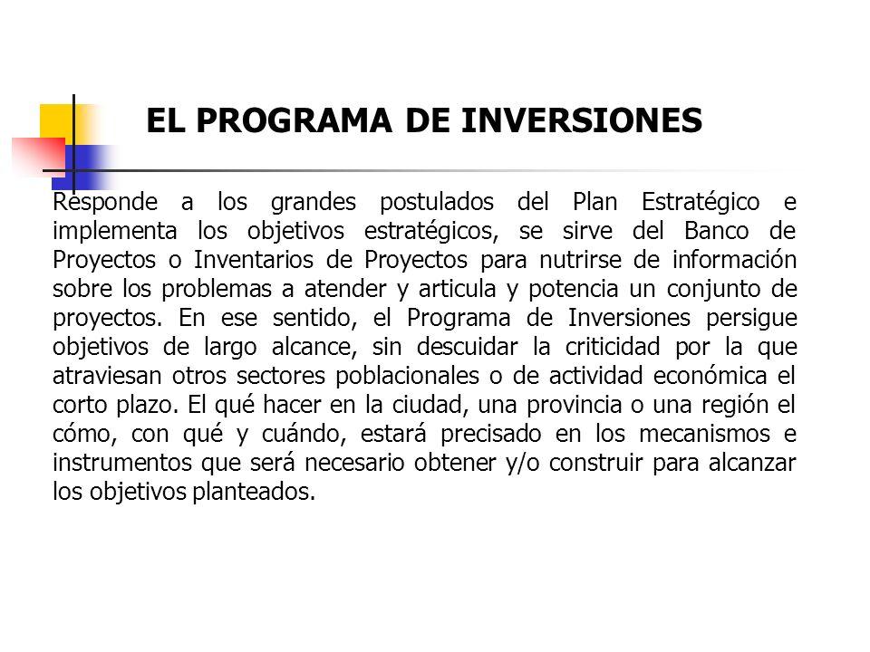 EL PROGRAMA DE INVERSIONES