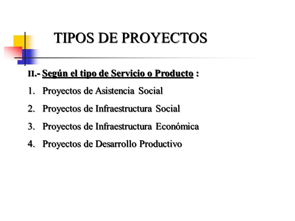 TIPOS DE PROYECTOS Proyectos de Asistencia Social