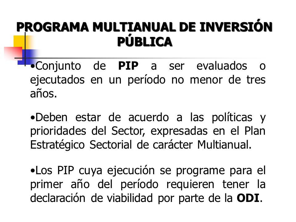 PROGRAMA MULTIANUAL DE INVERSIÓN PÚBLICA