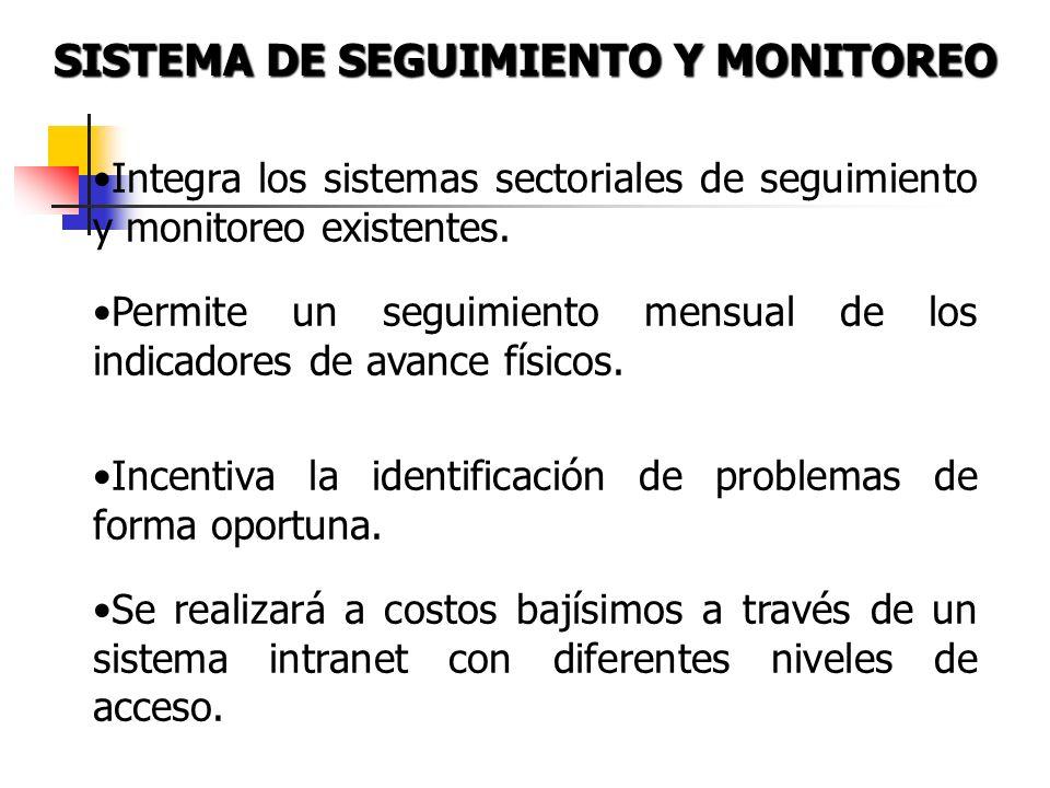 SISTEMA DE SEGUIMIENTO Y MONITOREO