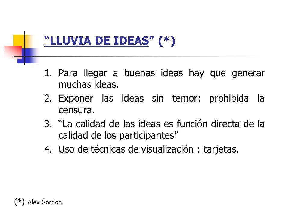 LLUVIA DE IDEAS (*)1. Para llegar a buenas ideas hay que generar muchas ideas. 2. Exponer las ideas sin temor: prohibida la censura.