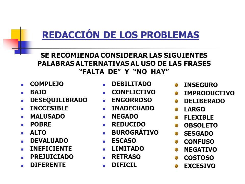 REDACCIÓN DE LOS PROBLEMAS