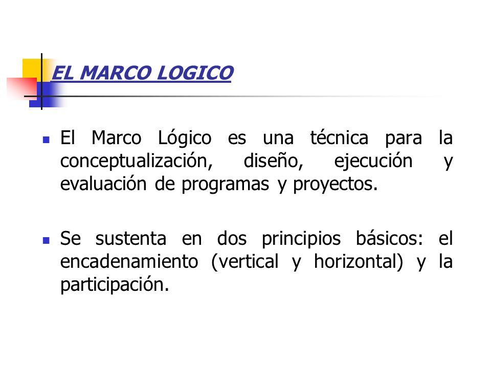 EL MARCO LOGICO El Marco Lógico es una técnica para la conceptualización, diseño, ejecución y evaluación de programas y proyectos.