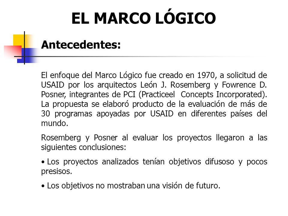 EL MARCO LÓGICO Antecedentes: