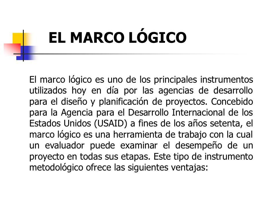 EL MARCO LÓGICO