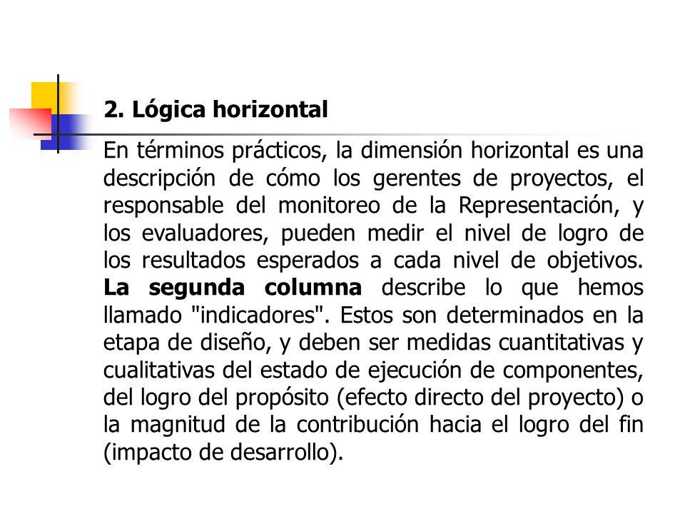 2. Lógica horizontal
