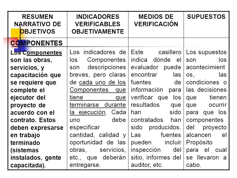 COMPONENTES RESUMEN NARRATIVO DE OBJETIVOS