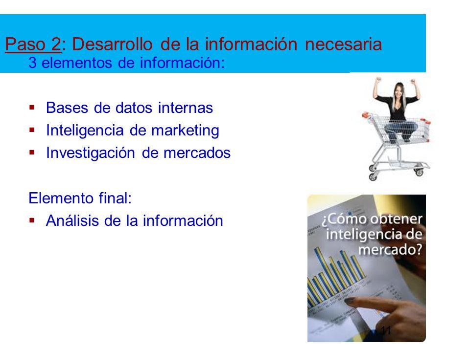 Paso 2: Desarrollo de la información necesaria