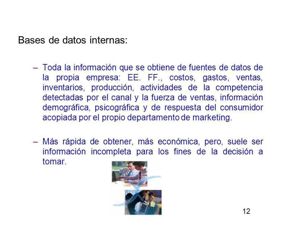 Bases de datos internas: