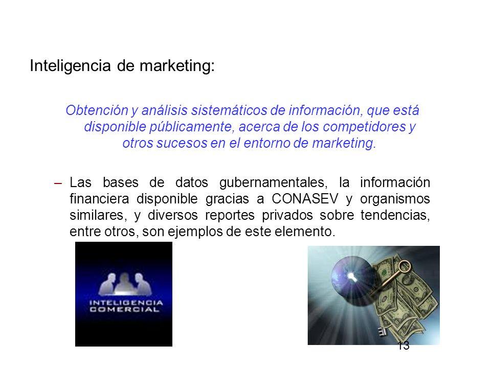 Inteligencia de marketing: