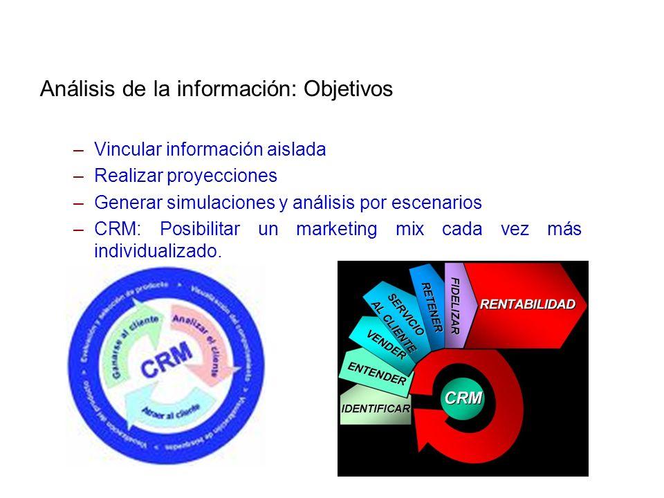 Análisis de la información: Objetivos