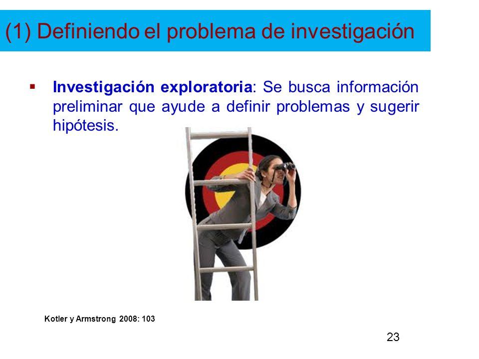 (1) Definiendo el problema de investigación