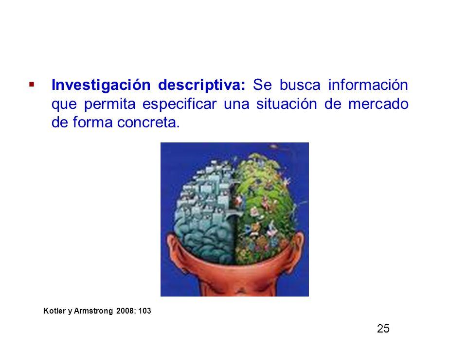 Investigación descriptiva: Se busca información que permita especificar una situación de mercado de forma concreta.