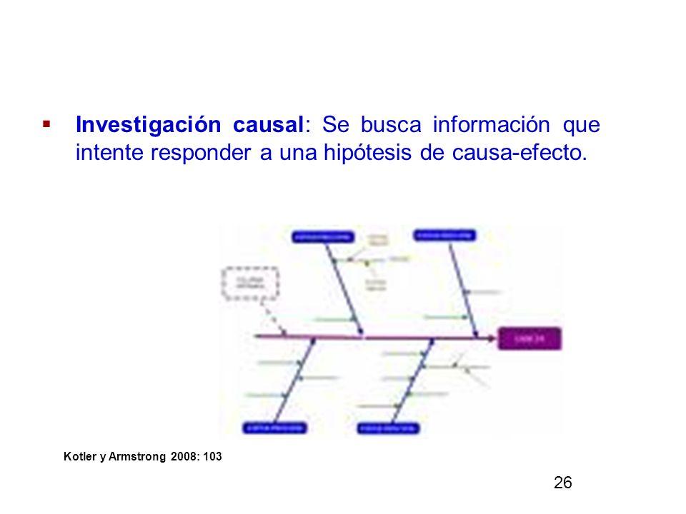 Investigación causal: Se busca información que intente responder a una hipótesis de causa-efecto.
