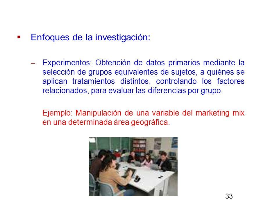 Enfoques de la investigación: