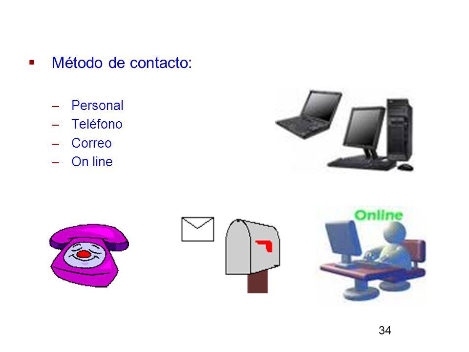 Método de contacto: Personal Teléfono Correo On line 34