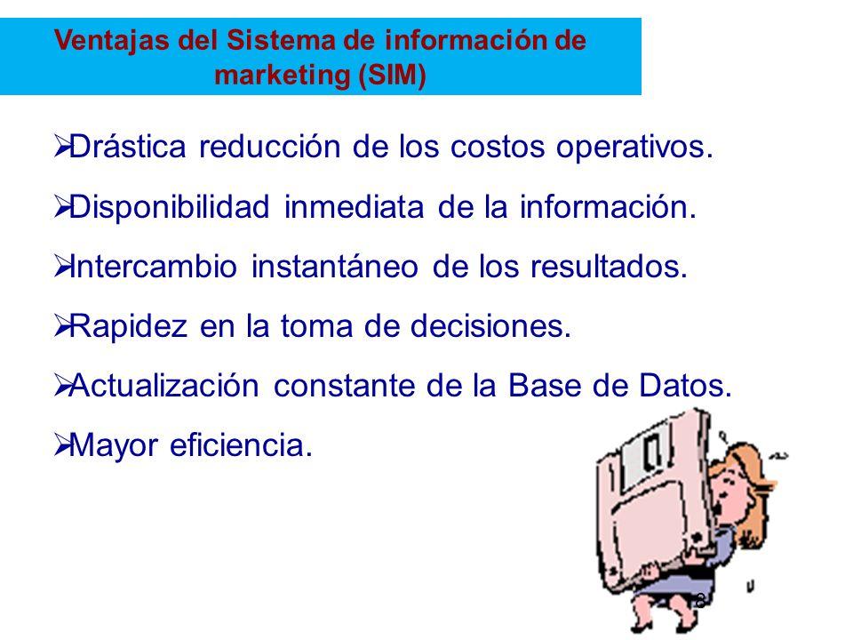 Ventajas del Sistema de información de marketing (SIM)
