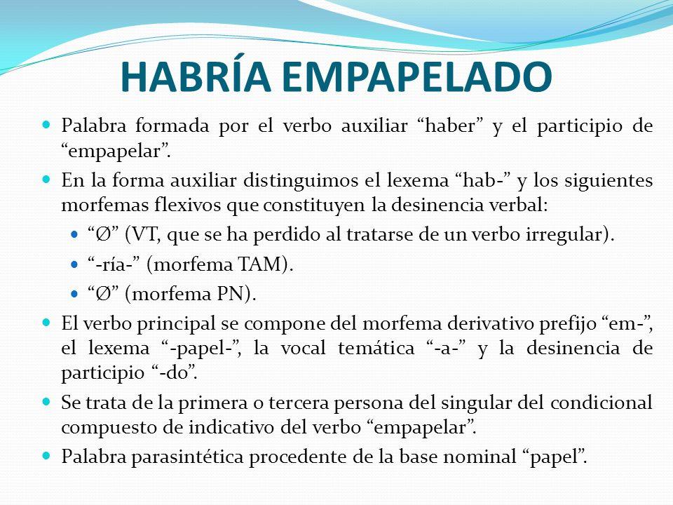 HABRÍA EMPAPELADO Palabra formada por el verbo auxiliar haber y el participio de empapelar .