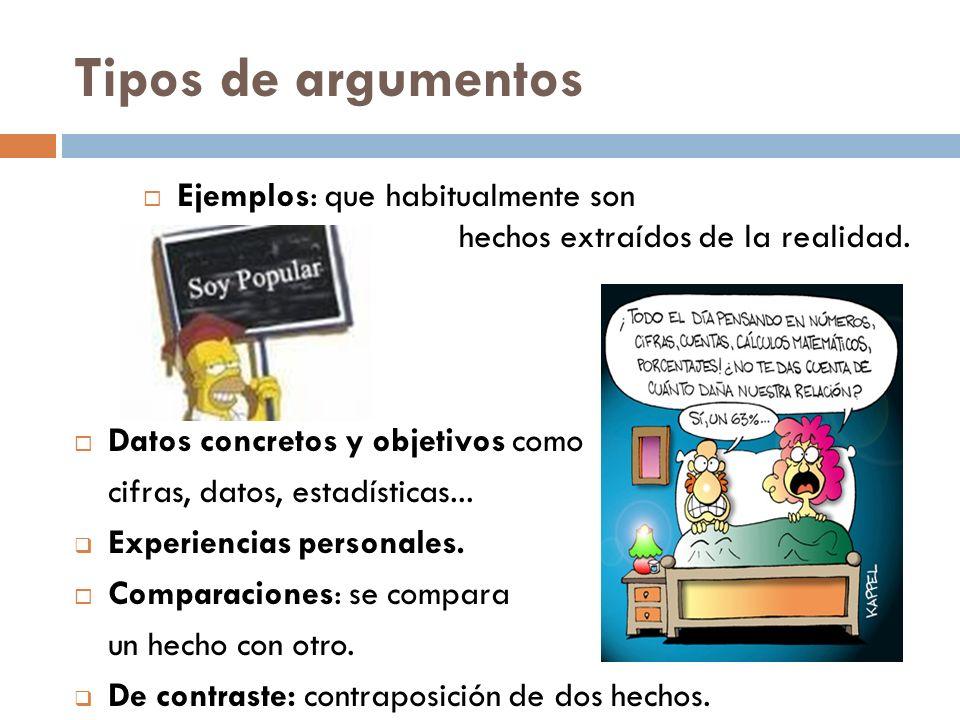 Tipos de argumentos Ejemplos: que habitualmente son hechos extraídos de la realidad. Datos concretos y objetivos como.