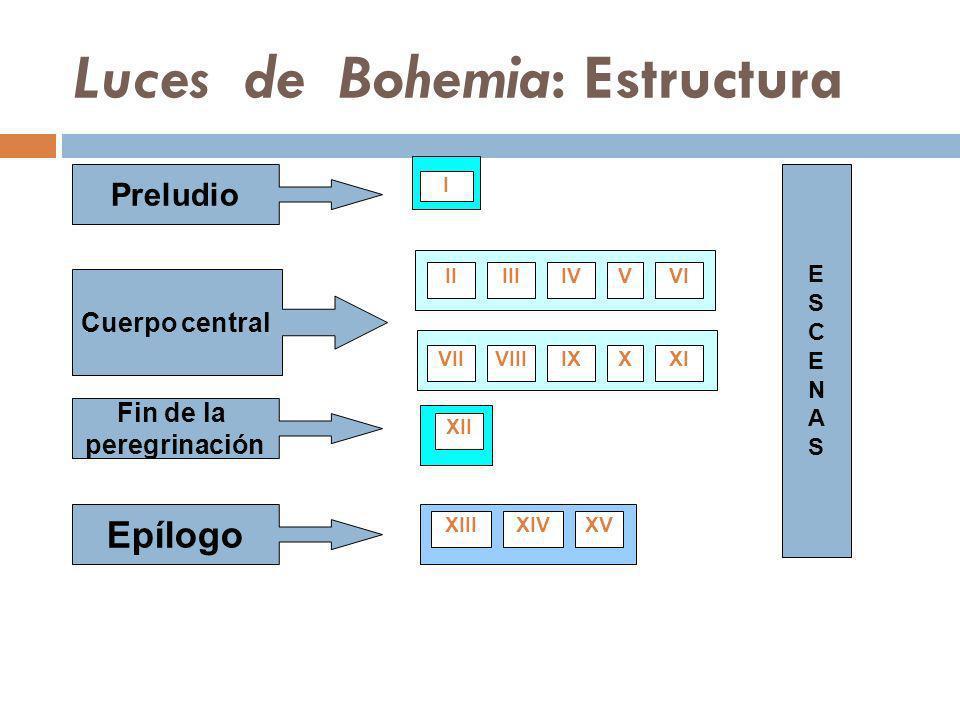 Luces de Bohemia: Estructura