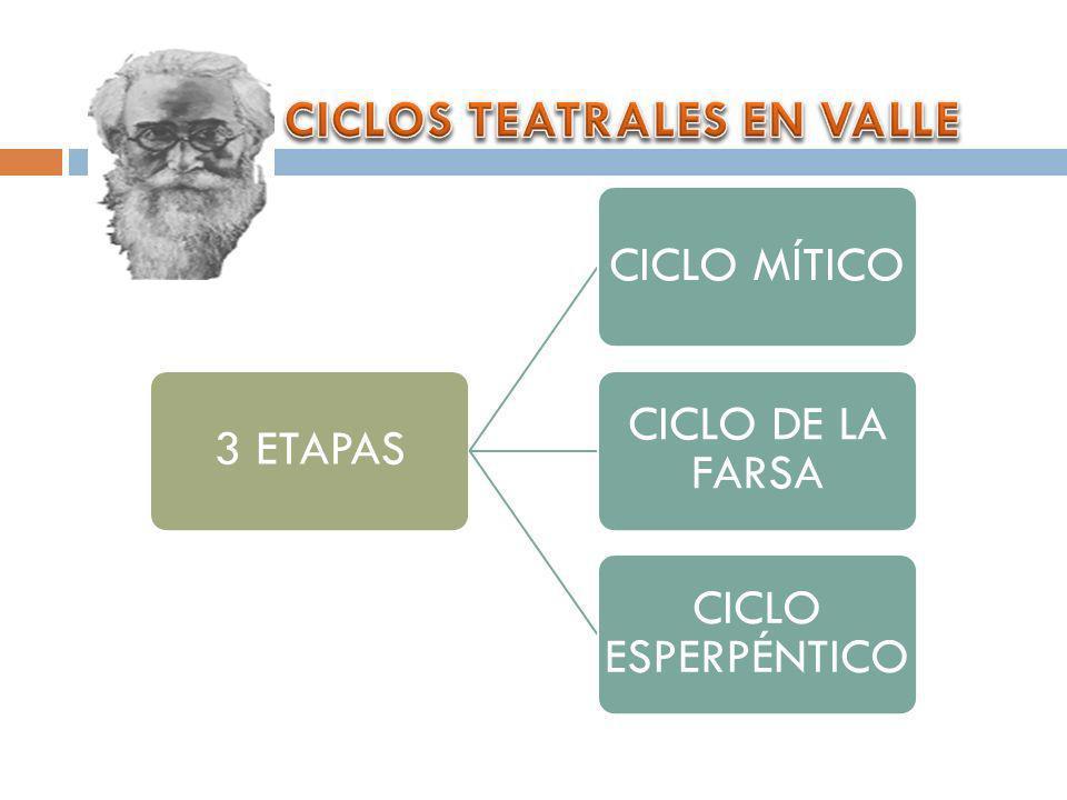 CICLOS TEATRALES EN VALLE