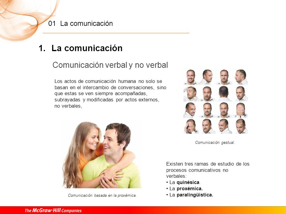 La comunicación Comunicación verbal y no verbal